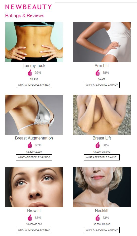 NEW BEAUTY Patient Ratings & Reviews of Cosmetic Procedures