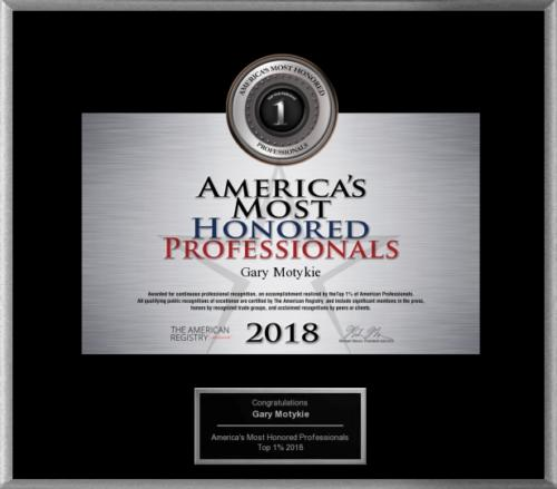 most honored Top 1 2018